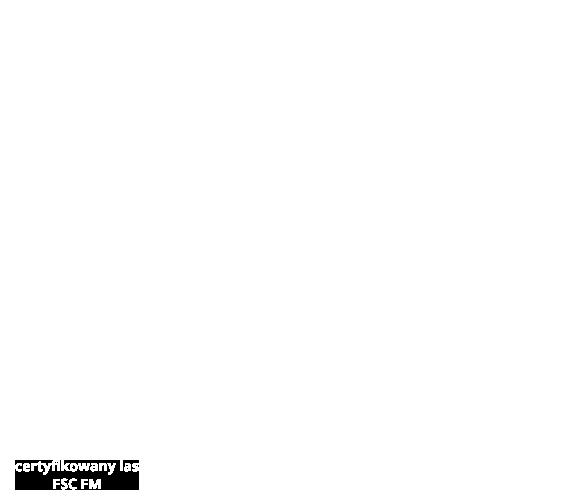 Proces certyfikacji FSC